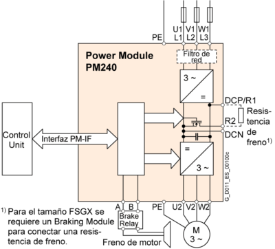 SIEMENS 6SL3224-0XE41-6UA0 POWER MODULE PM240